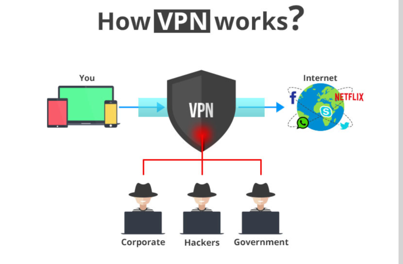 What is a VPN and do you need one?