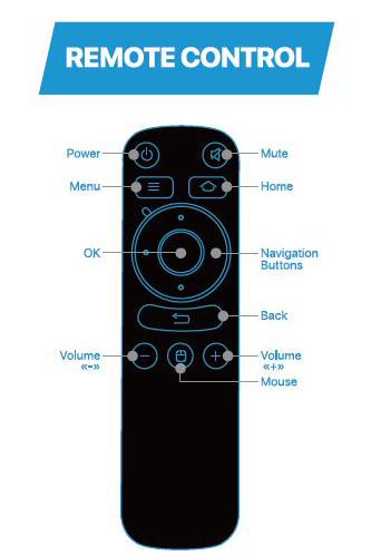 SkyStream TWO Remote