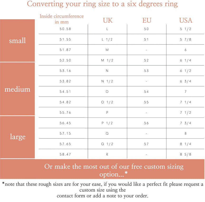 convert your ring size with our free chart
