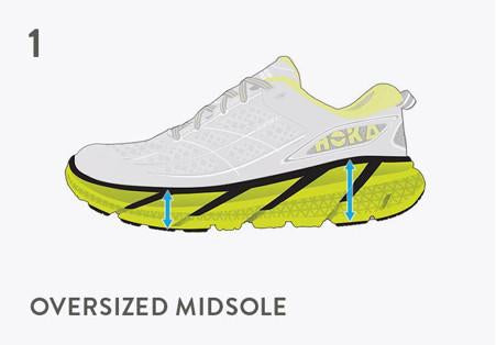 THE HOKA DIFFERENCE - RUNNING SHOES MADE BY RUNNERS