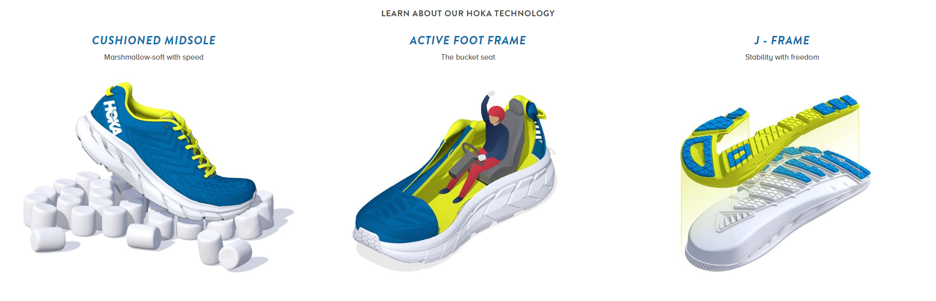 Hoka technology