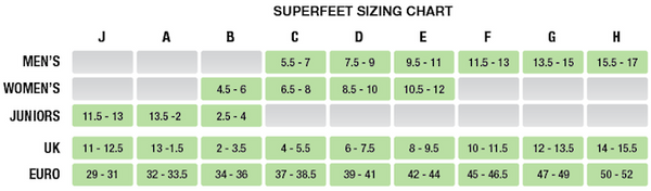 Superfeet sizing chart
