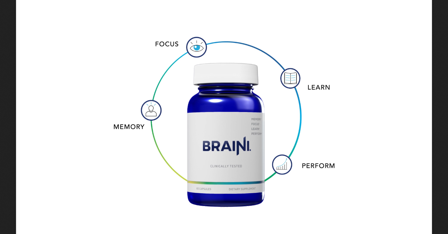 Braini ingredients benefits