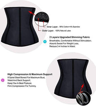 Load image into Gallery viewer, Medical-Defends Waist Trainer Waist Trainer For Women (Corset Top Body Shaper Weight Loss)