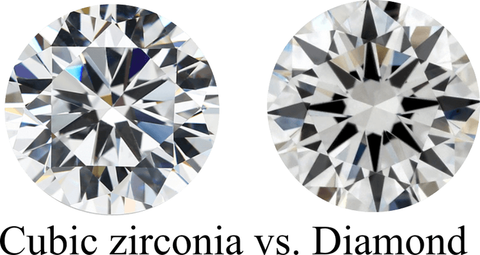Pearly Lustre Cubic Zirconia vs Diamonds appearance