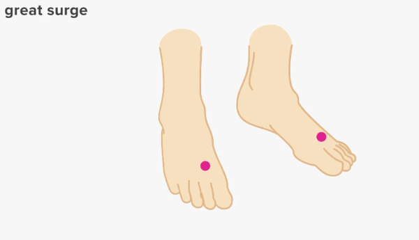 Feets Acupuncture Points - My A-Pen™ Acupuncture Pen