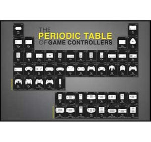 Periodic Table Of Game Control 24In X 36In Poster