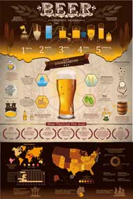 Beer 24In X 36In Poster