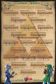 Zelda - Songs Of The Ocarina 24In X 36In Poster