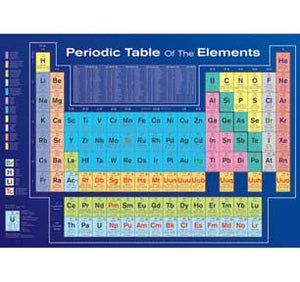 Periodic Table 24In X 36In Poster