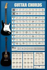 Guitar Chords 24In X 36In Poster
