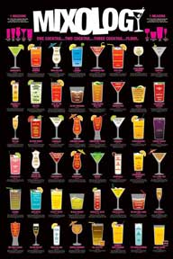 Mixology 24In X 36In Poster