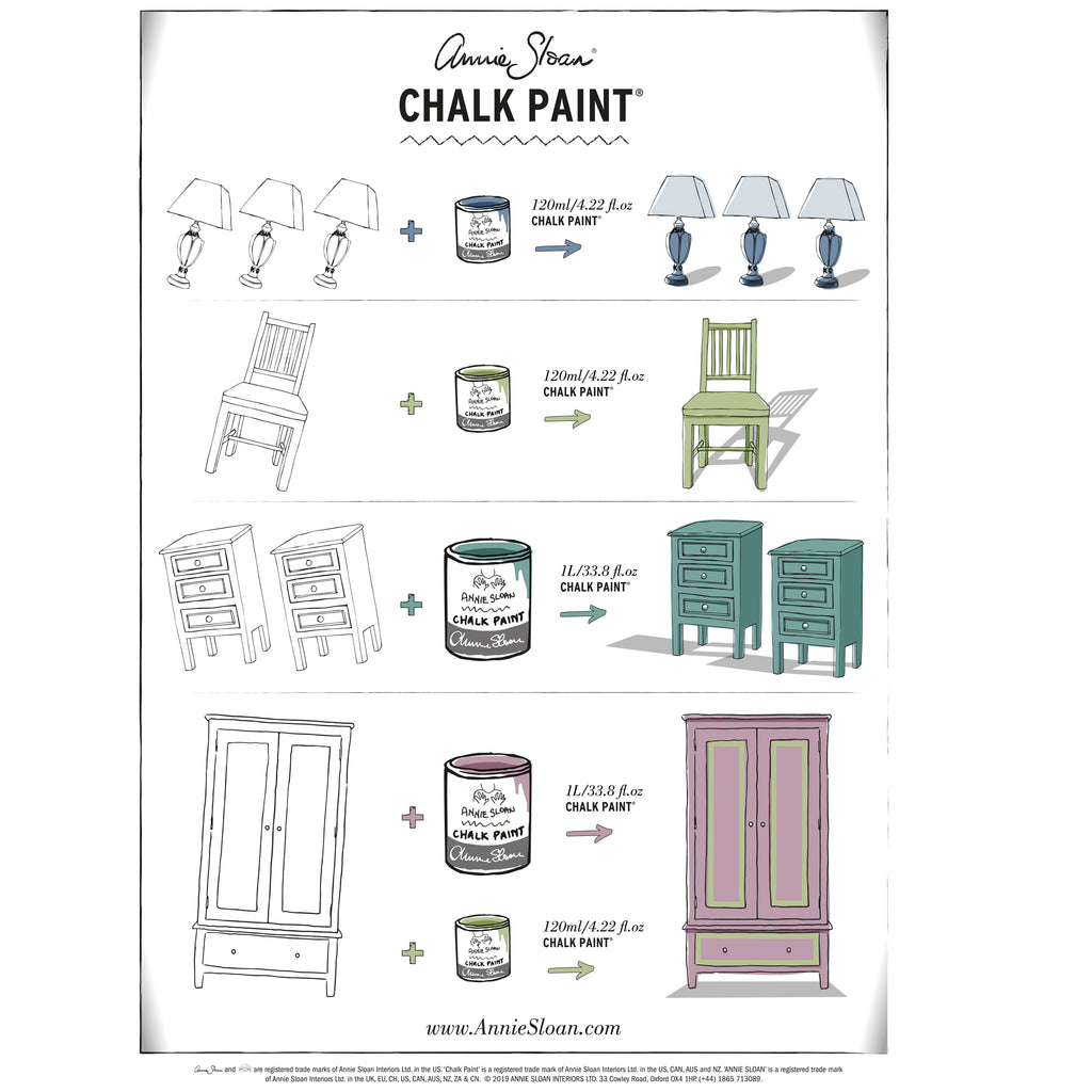 Chalk Paint by Annie Sloan Coverage Guide