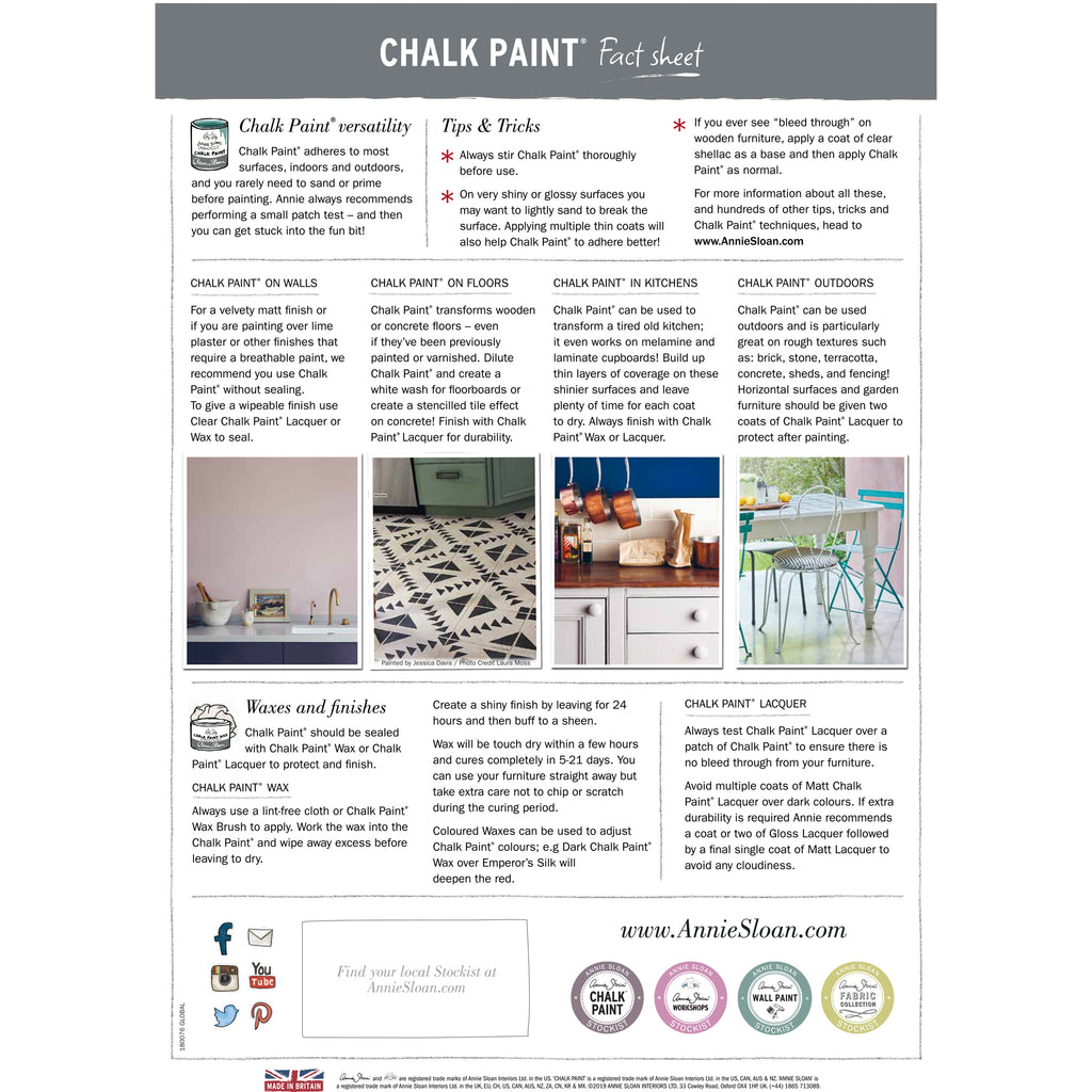 Using Chalk Paint on different finishes