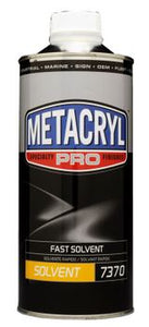 Metacryl Fast Solvent