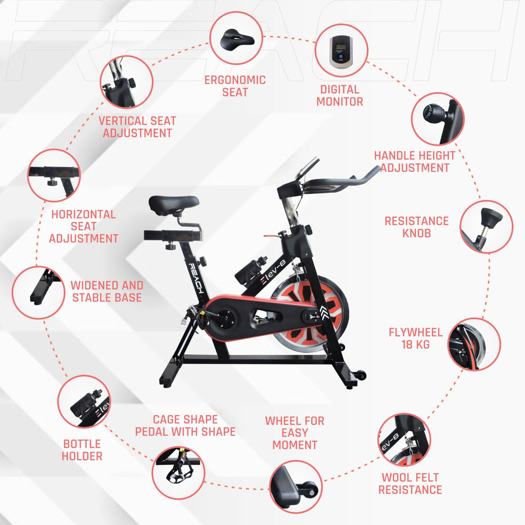 The Ultimate Gym Cycle Buying Guide Part 3: Overview (and Comfort)