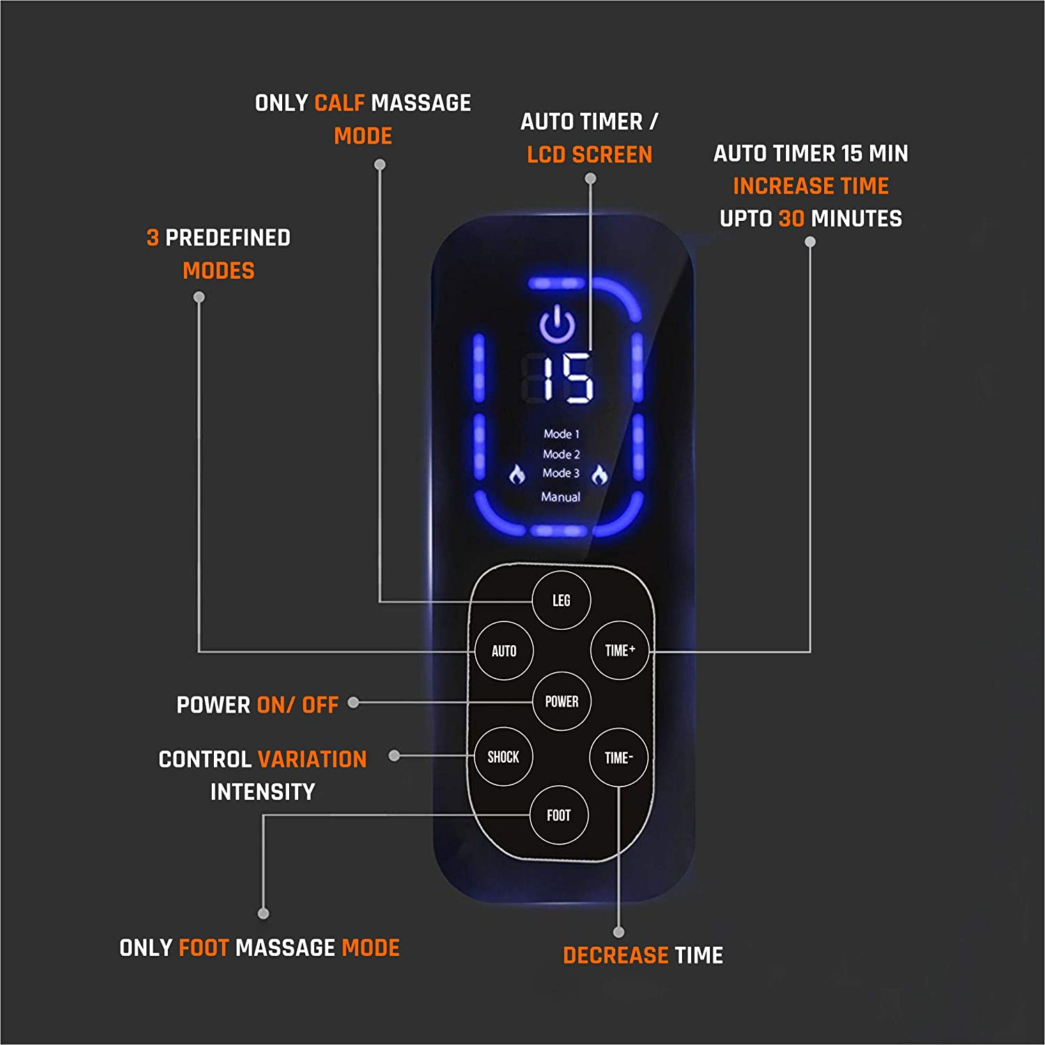 The functions on the remote for the Reach Bliss Leg Massager.