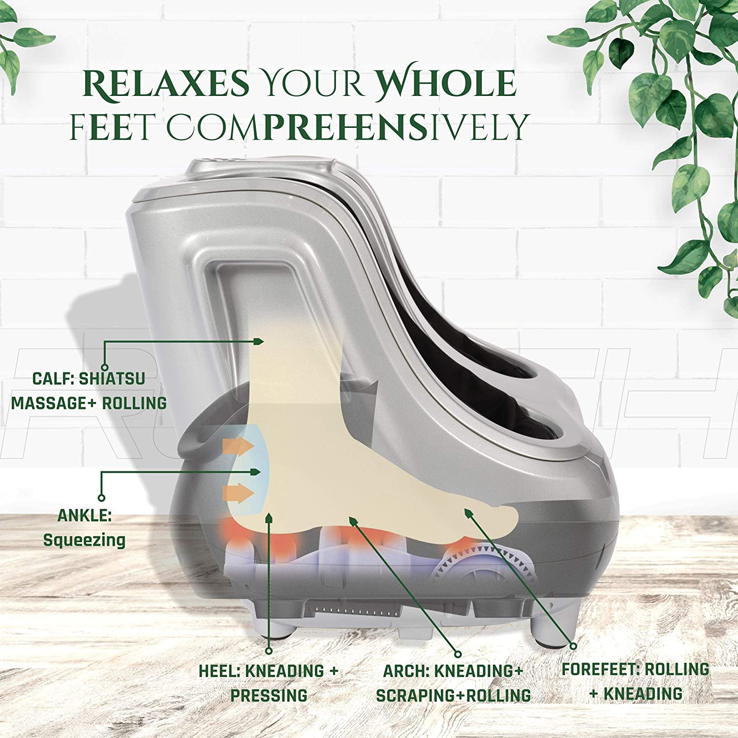 An illustration of how a foot is massaged by the Reach Bliss Leg Massager.