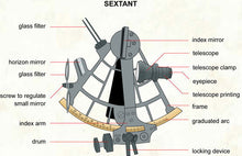 Load image into Gallery viewer, Sextant - Davis Mark 15