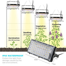 Load image into Gallery viewer, Quiet and Waterproof. 800W equivalent handles up to 10 closely spaced plants.