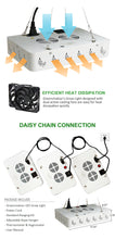Load image into Gallery viewer, 1000W LED Grow Light with SunLike Spectrum. DaisyChain up to 3 lights