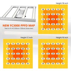 New Mars Hydro FC 3000 Commercial Led Grow Light
