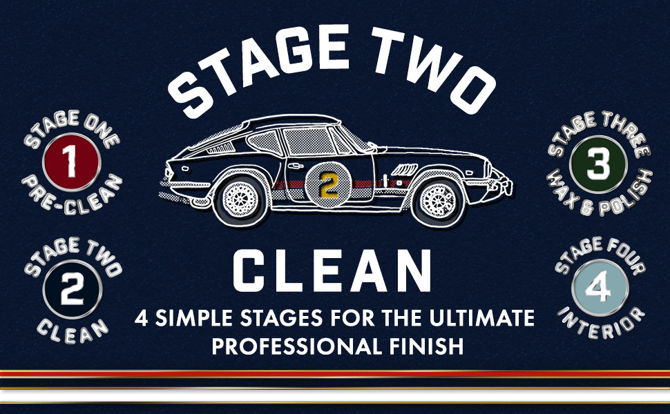 IGNITION TRANSMISSION PROFESSIONAL CAR CLEAND AND DETAILING PRODUCTS STAGE TWO