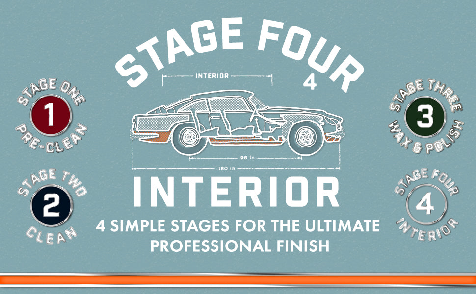 IGNITION TRANSMISSION INTERIOR CAR CLEANING PRODUCTS STAGE FOUR