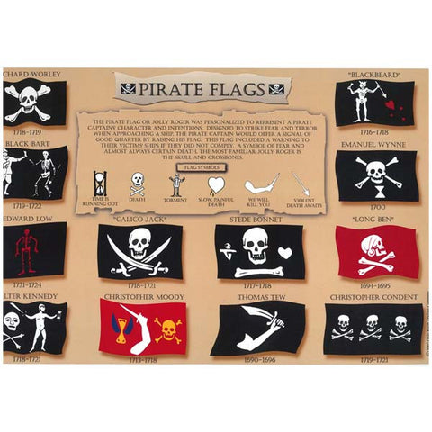 Pirate Flags Poster