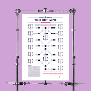 Your First Move Backgammon Poster - Backgammon Galaxy