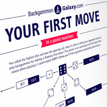 Load image into Gallery viewer, Your First Move Backgammon Poster - Backgammon Galaxy