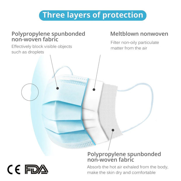 Disposable Medical Face Masks (3 layers) with FDA Approval