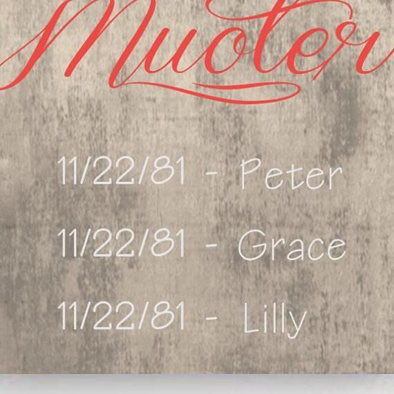 Personalized Mother by Any Name Canvas Sign -  - JDS