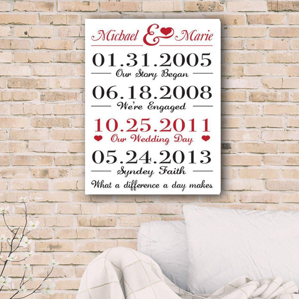 The Dates Our Lives Came Together Canvas Print -  - JDS