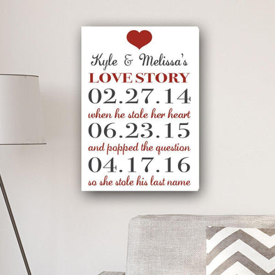 Personalized Our Love Story Canvas Print - Red - JDS