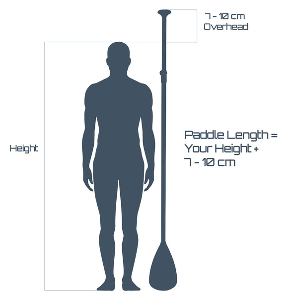 graph demonstrating the ideal starting length for a paddle, your height plus an extra 8 to 10 cm