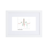 Testicle Analysis Framed Print