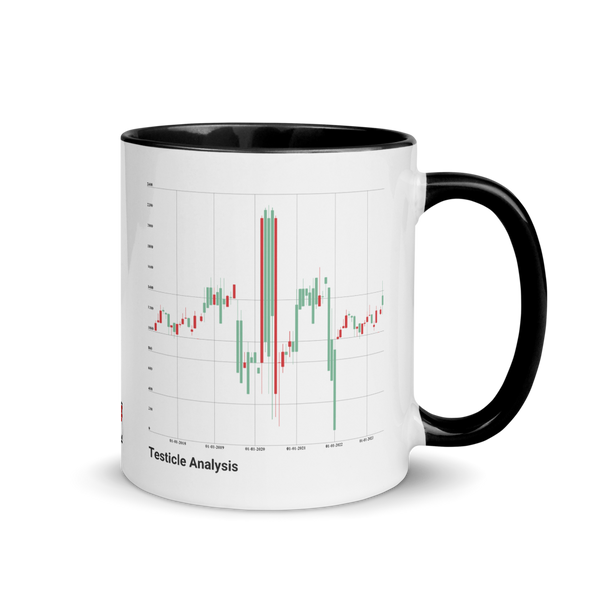 Testicle Analysis Mug