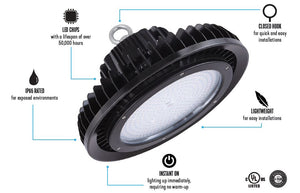 150W High Bay Light 347V 15-6006