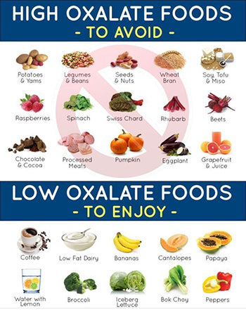 How to Succeed At Reducing Oxalate on a Gluten-free Diet