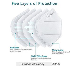 5-Layer KN95 Protective Mask with Metal Nose Clip (10 Masks) - CE Certified