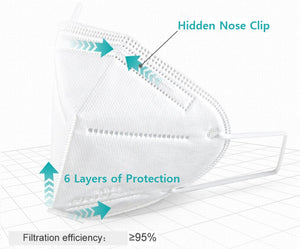 6-Layer KN95 Protective Mask (12 Masks) - CE Certified