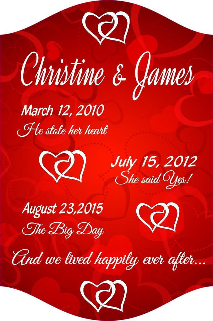Romantic Personalized Sign with Anniversary Dates, Red and White with Hearts