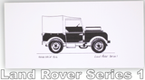 Pack of Four Classic Car Greetings Cards: Land Rover Series 1
