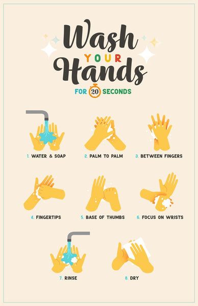 Wash Hands Diagram-Poster-indiesigns