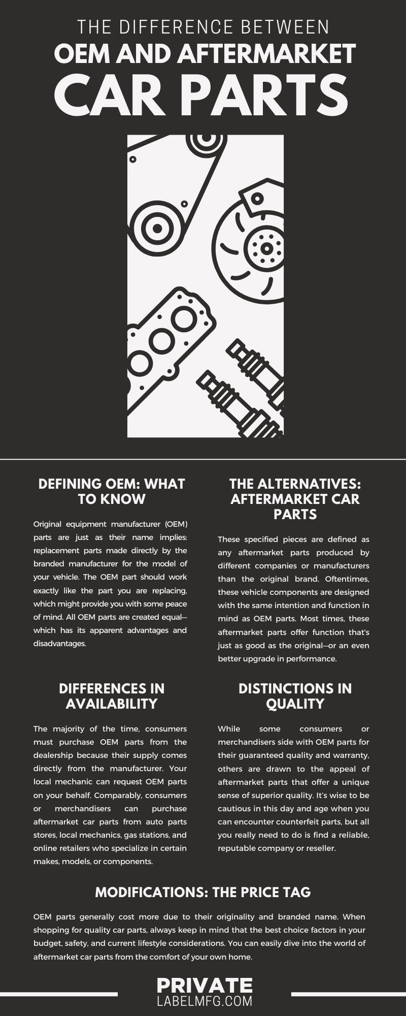 The Difference Between OEM and Aftermarket Car Parts