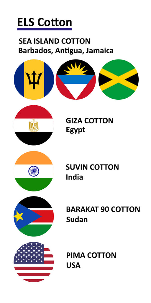 Cotton Types