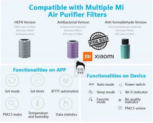 Xiaomi Air Purifier Filter Enhanced Edtion for Purifier Pro / 3H / 2H / 2S / 2C and  2