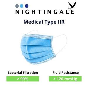 RT - Type IIR - 3 Ply Medical Face Mask - 40 Boxes / 2,000 Masks (£9.18 Per Box) - 1 Working Day Dispatch With Next Day Delivery