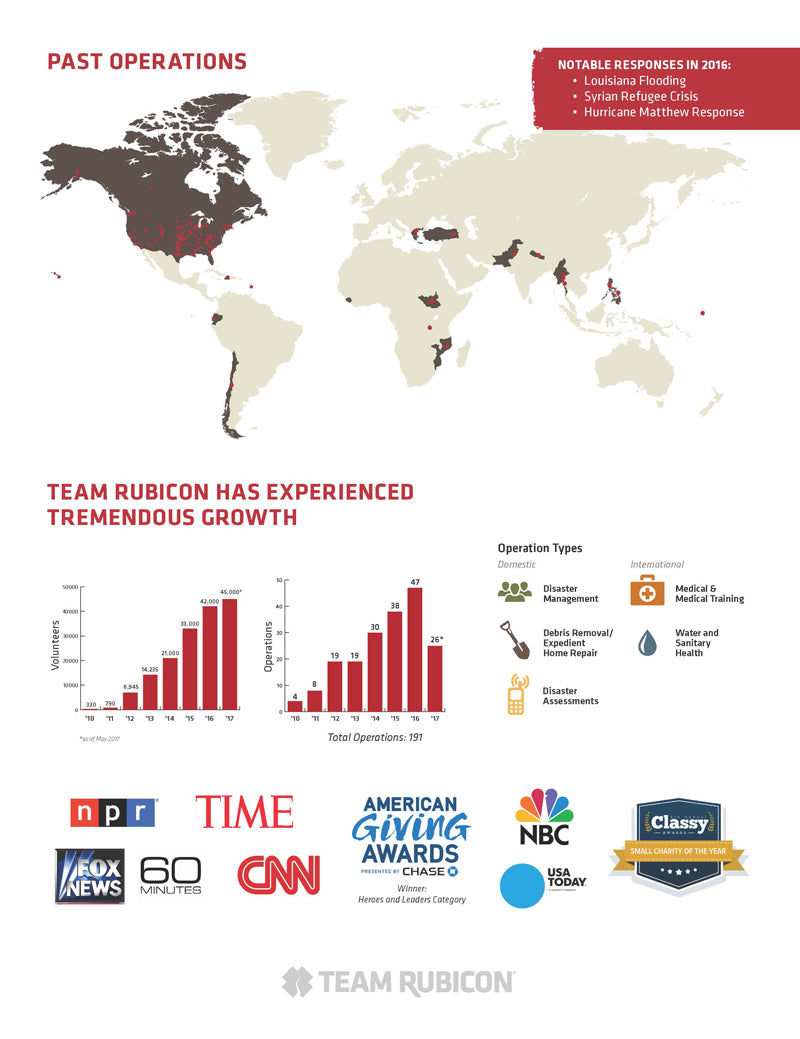 Team Rubicon - General Info - page 2